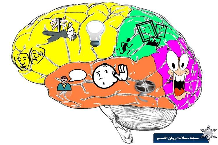 نظریه پیمانه ای ذهن