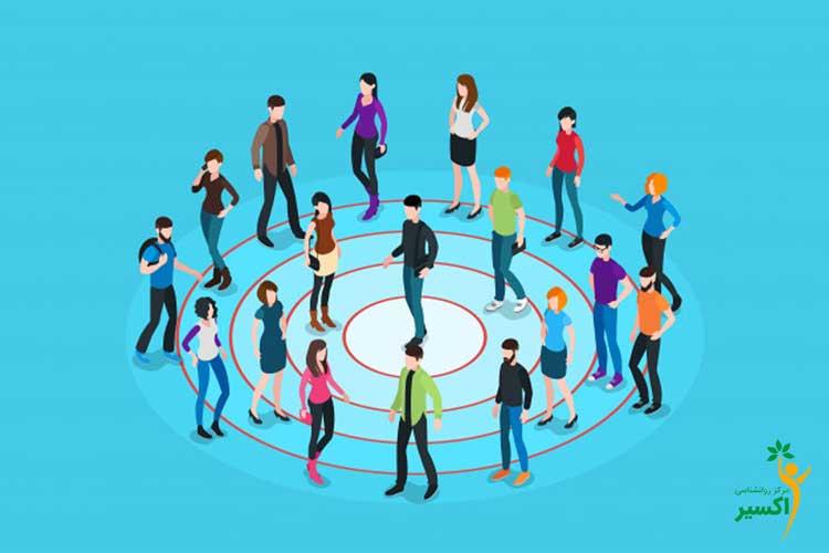 تست-آنلاین-قدرت-ارتباطات
