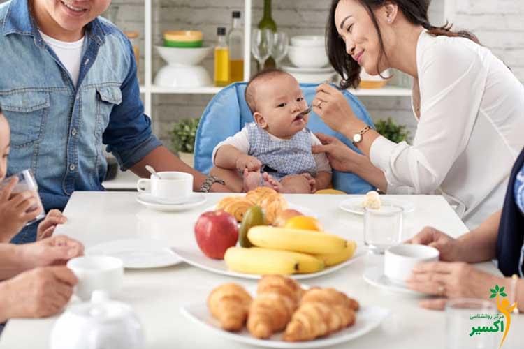 اهمیت تغذیه در داشتن کودک سالم و باهوش
