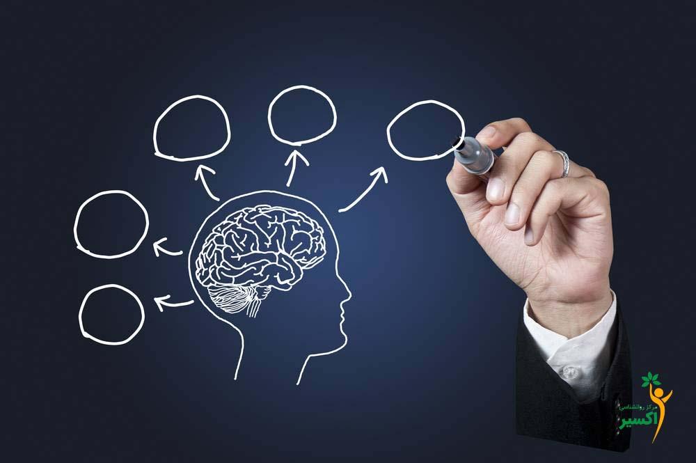 روانشناسی دقیقا چیست؟