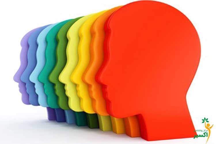 انواع شخصیت در روانشناسی شخصیت