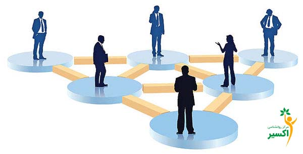 هوش اخلاقی در سازمان ها