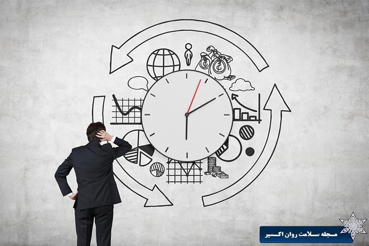 مدیریت از زمان