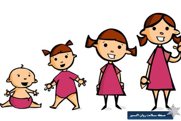 رشد کودک تا نوجوانی