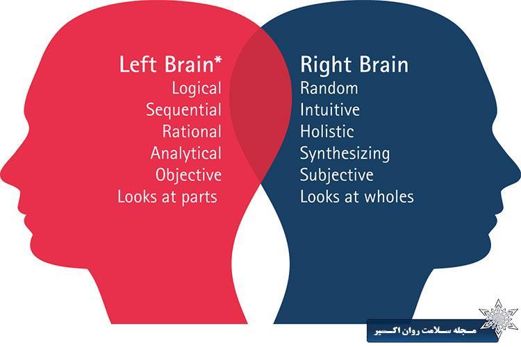آیا عدم غلبه طرفی مغز مشکل ساز است؟